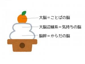 2019.01鏡餅